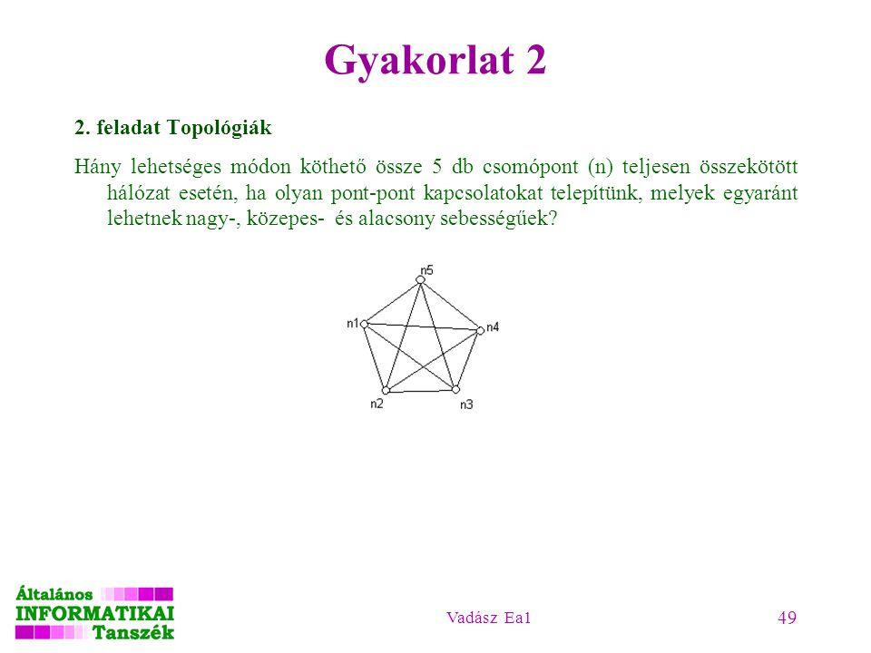 Vadász Ea1 49 Gyakorlat 2 2. feladat Topológiák Hány lehetséges módon köthető össze 5 db csomópont (n) teljesen összekötött hálózat esetén, ha olyan p