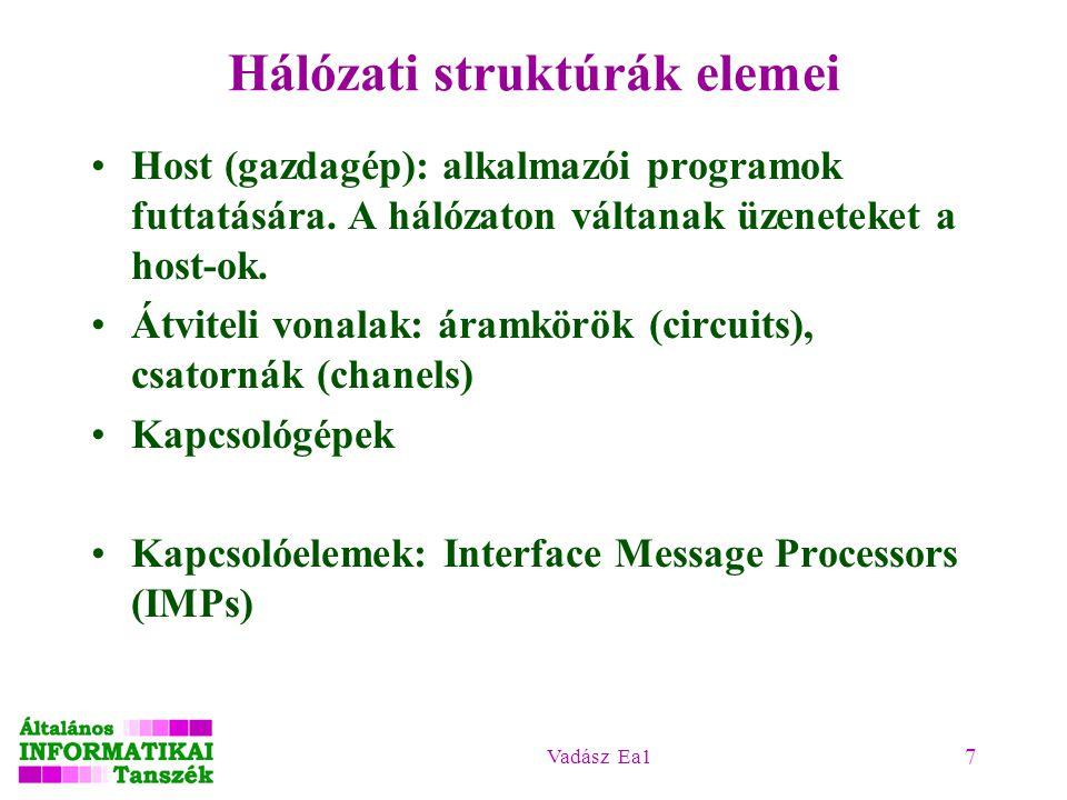 Vadász Ea1 7 Hálózati struktúrák elemei Host (gazdagép): alkalmazói programok futtatására. A hálózaton váltanak üzeneteket a host-ok. Átviteli vonalak