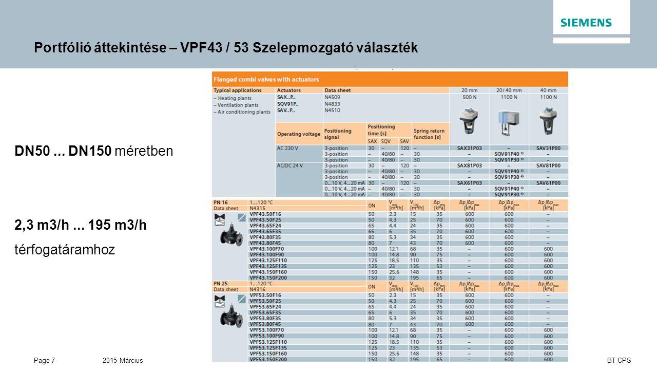 2015 MárciusPage 7 BT CPS Portfólió áttekintése – VPF43 / 53 Szelepmozgató választék DN50...