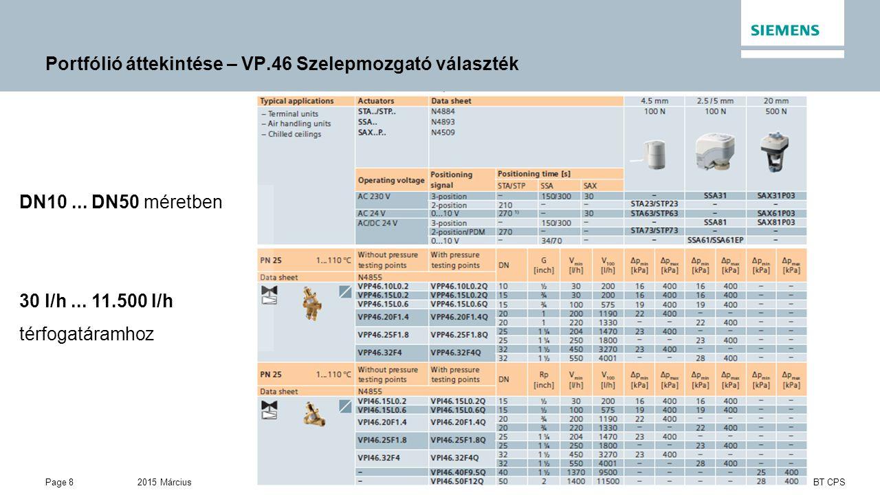 2015 MárciusPage 8 BT CPS Portfólió áttekintése – VP.46 Szelepmozgató választék DN10...