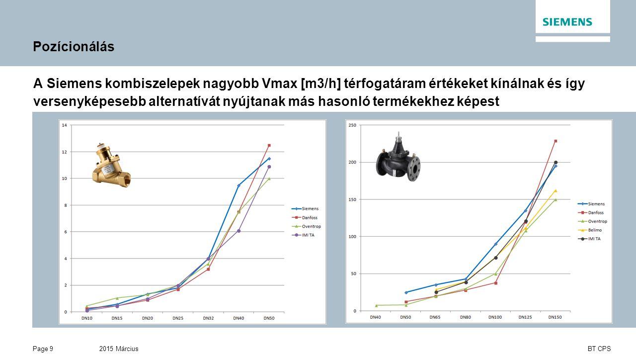 2015 MárciusPage 9 BT CPS Pozícionálás A Siemens kombiszelepek nagyobb Vmax [m3/h] térfogatáram értékeket kínálnak és így versenyképesebb alternatívát nyújtanak más hasonló termékekhez képest