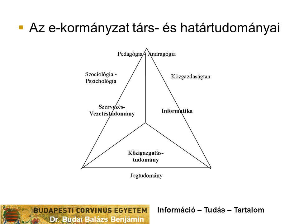  Az e-kormányzat társ- és határtudományai Dr. Budai Balázs Benjámin Információ – Tudás – Tartalom