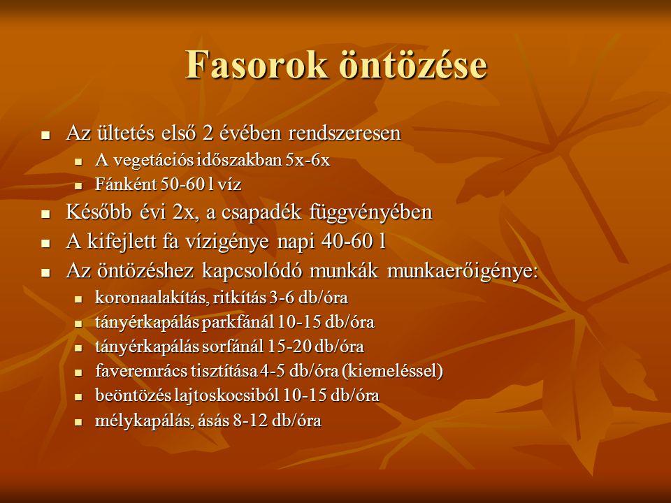 Fasorok öntözése Az ültetés első 2 évében rendszeresen Az ültetés első 2 évében rendszeresen A vegetációs időszakban 5x-6x A vegetációs időszakban 5x-