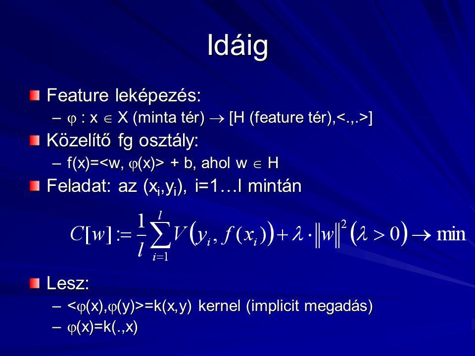 Idáig Feature leképezés: –  : x  X (minta tér)  [H (feature tér), ] Közelítő fg osztály: –f(x)= + b, ahol w  H Feladat: az (x i,y i ), i=1…l mintán Lesz: – =k(x,y) kernel (implicit megadás) –  (x)=k(.,x)