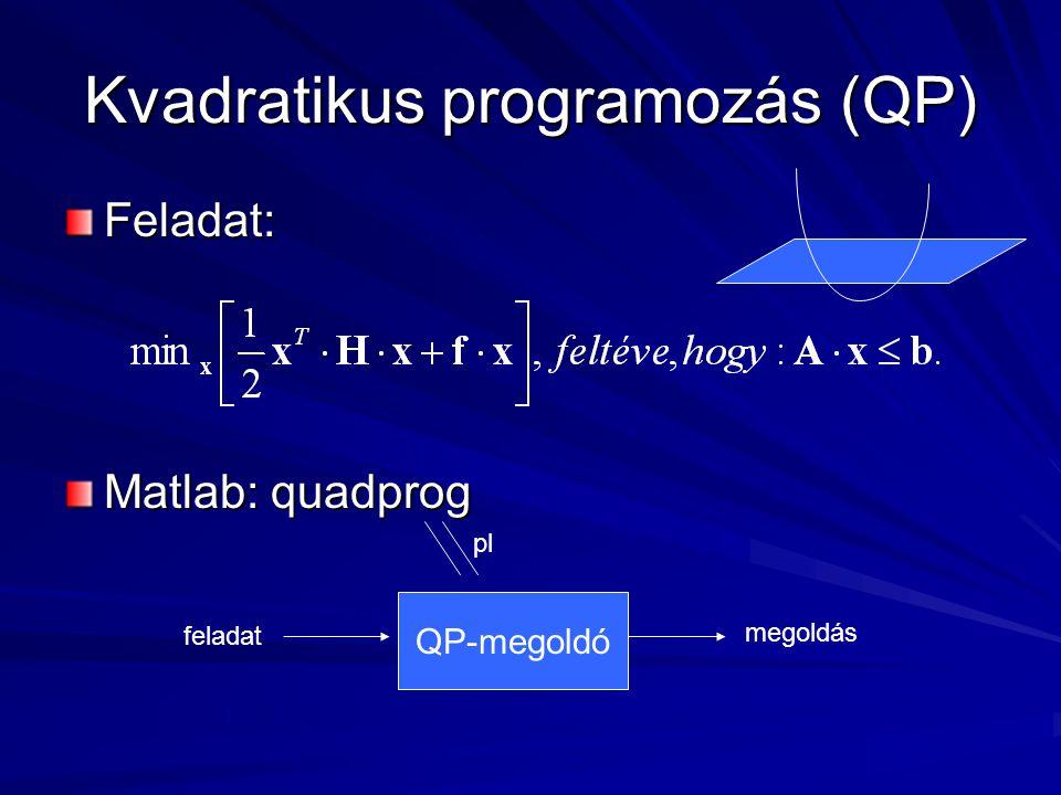 Kvadratikus programozás (QP) Feladat: Matlab: quadprog QP-megoldó megoldás feladat pl