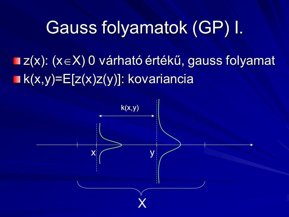 Gauss folyamatok (GP) I.