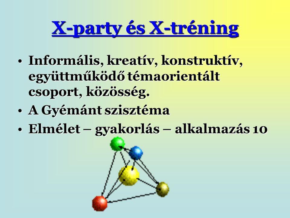 X-party és X-tréning Informális, kreatív, konstruktív, együttműködő témaorientált csoport, közösség.Informális, kreatív, konstruktív, együttműködő témaorientált csoport, közösség.