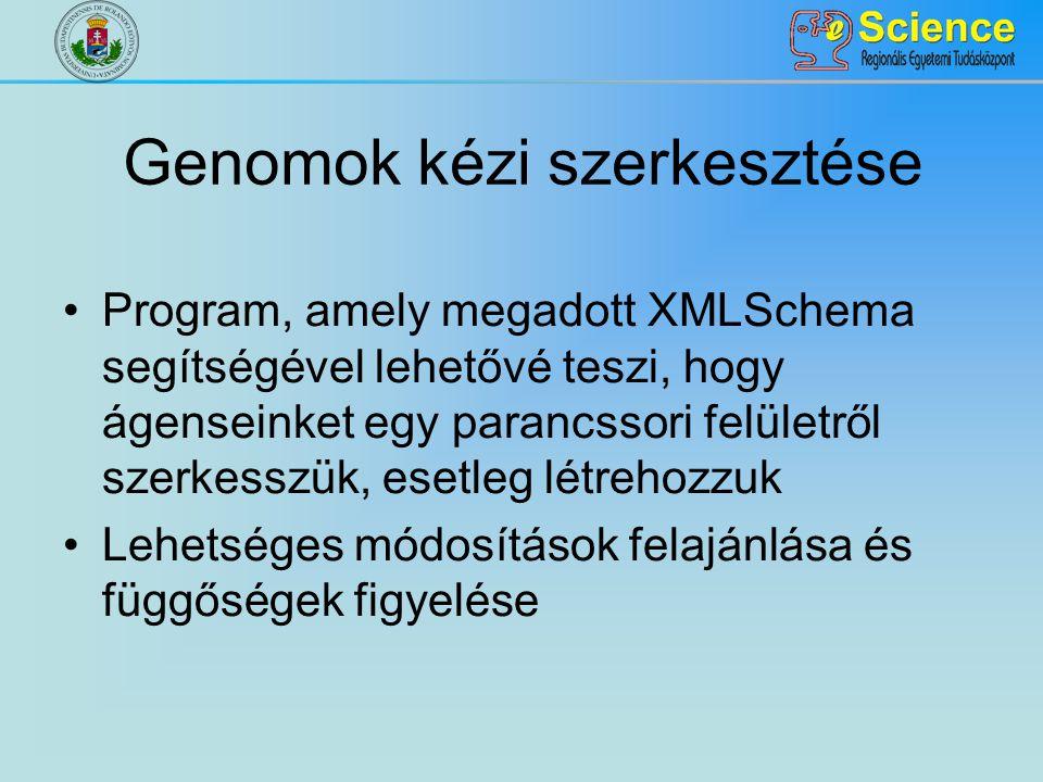 Genomok kézi szerkesztése Program, amely megadott XMLSchema segítségével lehetővé teszi, hogy ágenseinket egy parancssori felületről szerkesszük, esetleg létrehozzuk Lehetséges módosítások felajánlása és függőségek figyelése