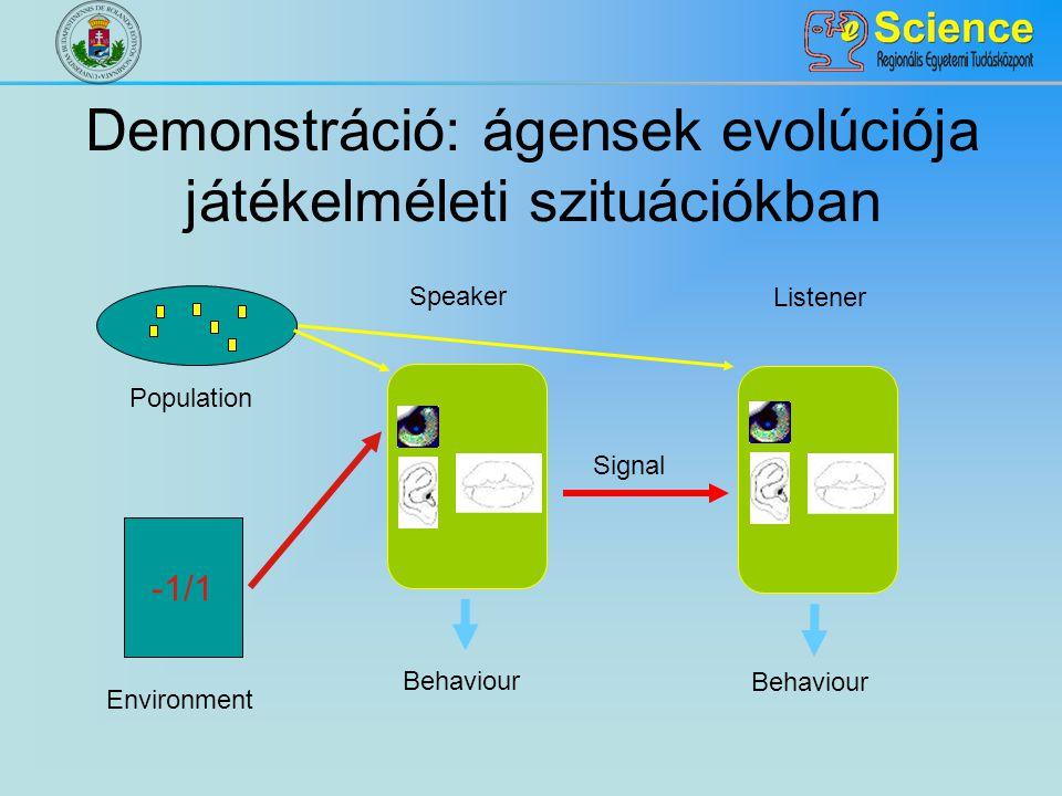 Demonstráció: ágensek evolúciója játékelméleti szituációkban -1/1 Population Environment Speaker Listener Behaviour Signal Behaviour