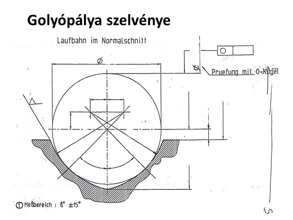 Többtengelyes HSC Marás -gömbvégű szármaróval -toroid tárcsamaróval