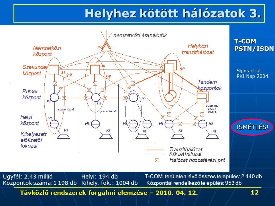 Távközlő rendszerek forgalmi elemzése – 2010. 04. 12. 12 T-COM területen lévő összes település: 2 440 db Központtal rendelkező település: 953 db Helyh