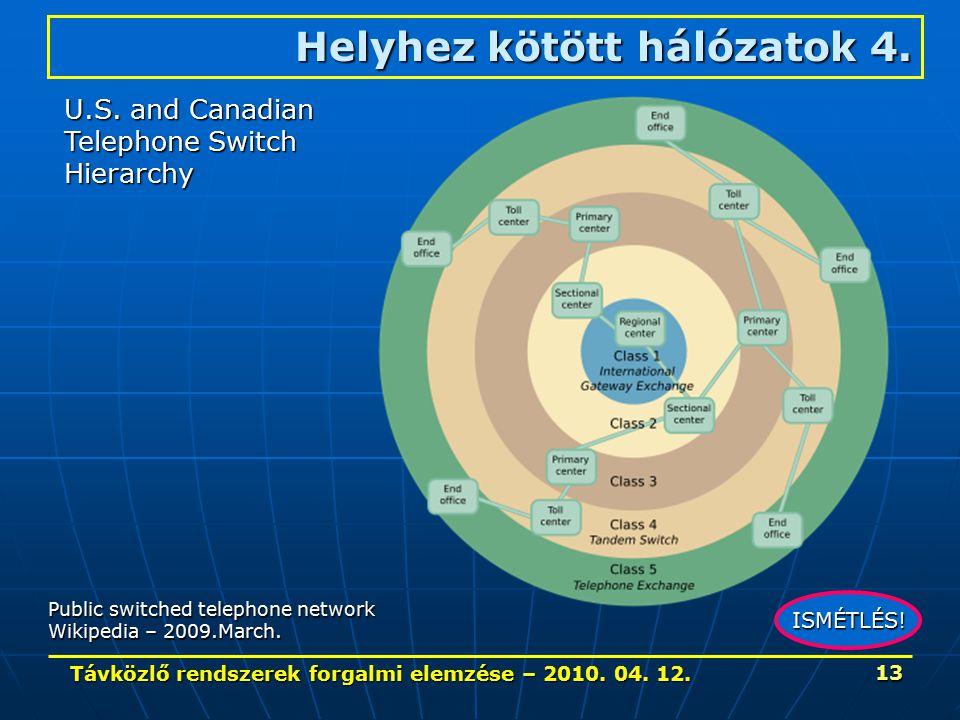 Távközlő rendszerek forgalmi elemzése – 2010. 04. 12. 13 Helyhez kötött hálózatok 4. U.S. and Canadian Telephone Switch Hierarchy Public switched tele