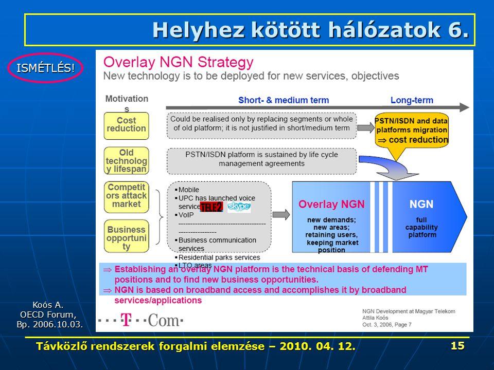 Távközlő rendszerek forgalmi elemzése – 2010. 04. 12. 15 Helyhez kötött hálózatok 6. Koós A. OECD Forum, Bp. 2006.10.03. ISMÉTLÉS!