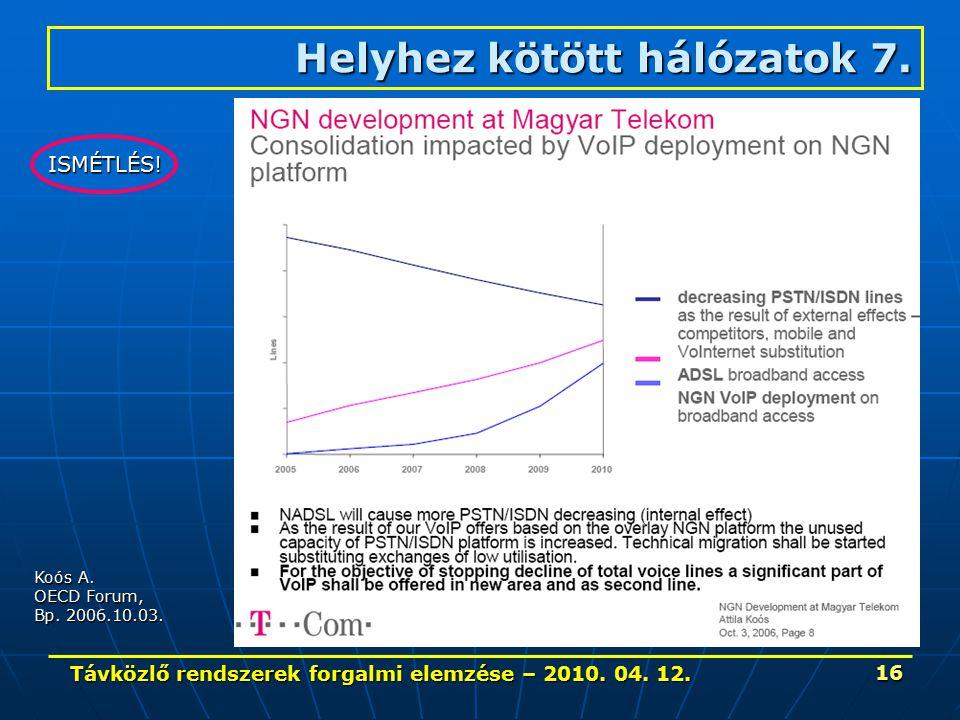 Távközlő rendszerek forgalmi elemzése – 2010. 04. 12. 16 Helyhez kötött hálózatok 7. Koós A. OECD Forum, Bp. 2006.10.03. ISMÉTLÉS!