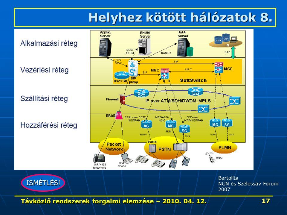 Távközlő rendszerek forgalmi elemzése – 2010. 04. 12. 17 Bartolits NGN és Szélessáv Fórum 2007 Helyhez kötött hálózatok 8. ISMÉTLÉS!