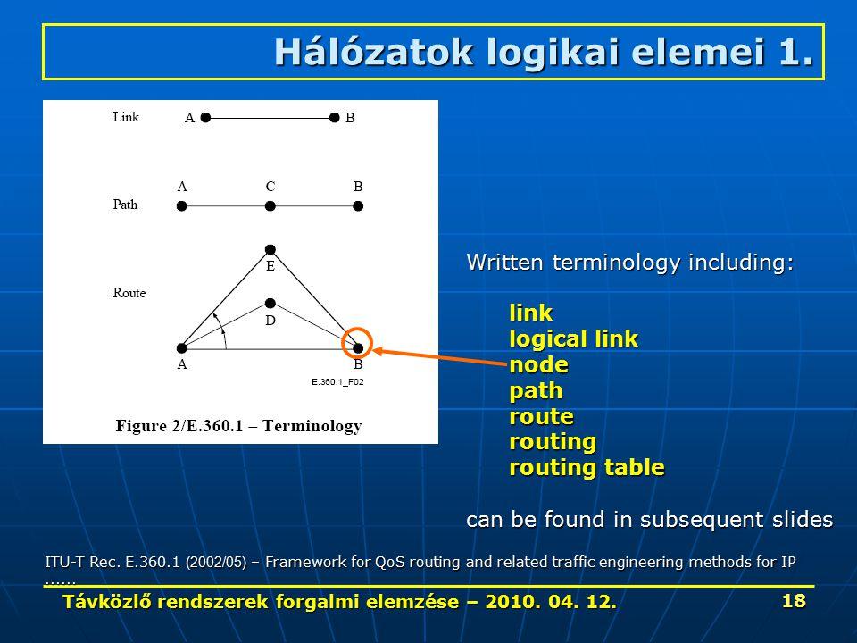Távközlő rendszerek forgalmi elemzése – 2010. 04. 12. 18 Hálózatok logikai elemei 1. Hálózatok logikai elemei 1. ITU-T Rec. E.360.1 (2002/05) – Framew