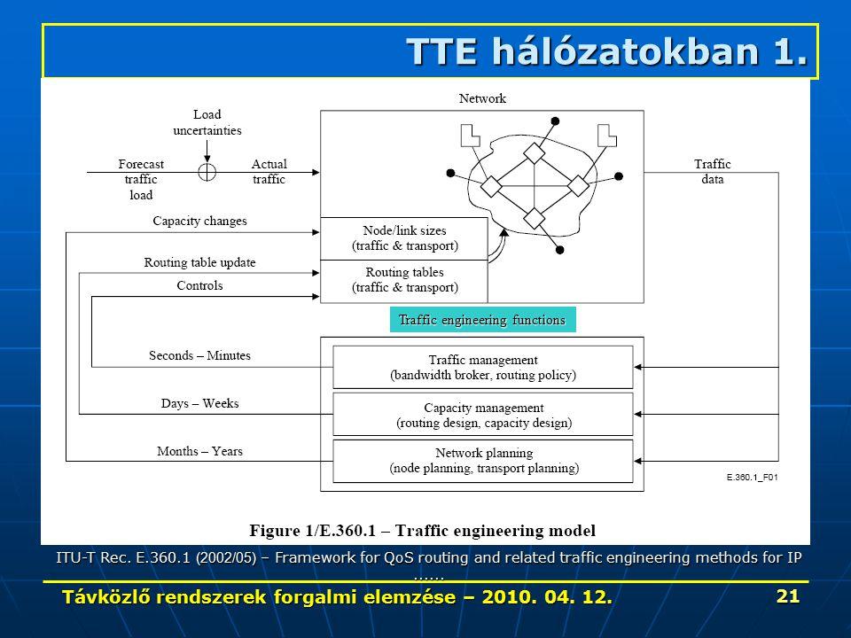 Távközlő rendszerek forgalmi elemzése – 2010. 04. 12. 21 TTE hálózatokban 1. Traffic engineering functions ITU-T Rec. E.360.1 (2002/05) – Framework fo