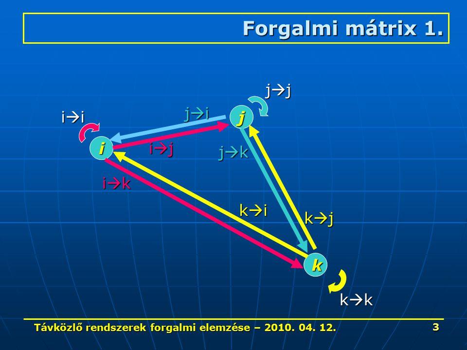 Távközlő rendszerek forgalmi elemzése – 2010. 04. 12. 3 Forgalmi mátrix 1. i j k ikikikik kikikiki iiiiiiii kkkkkkkk jjjjjjjj kjk
