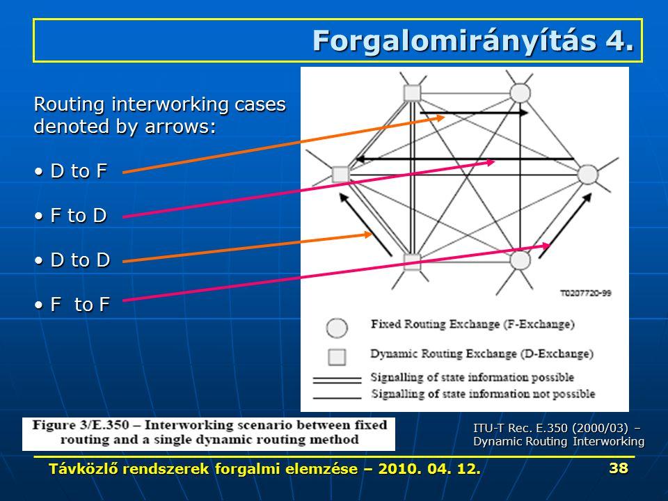 Távközlő rendszerek forgalmi elemzése – 2010. 04. 12. 38 Forgalomirányítás 4. Routing interworking cases denoted by arrows: D to F D to F F to D F to