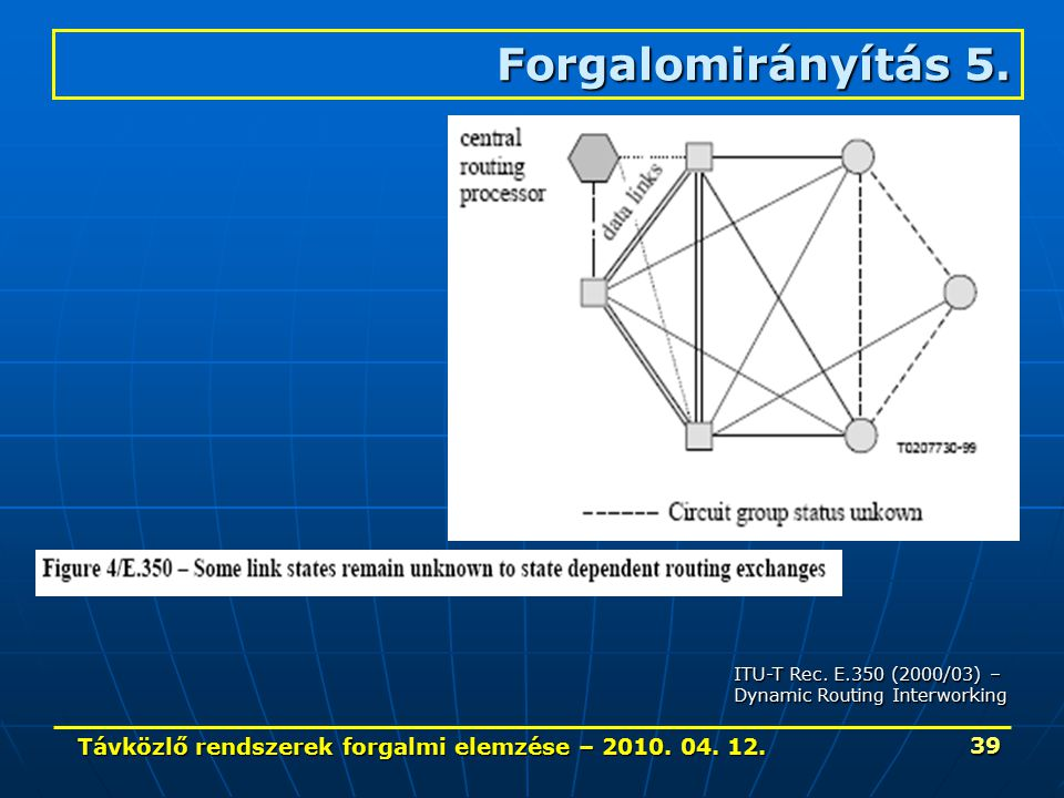 Távközlő rendszerek forgalmi elemzése – 2010. 04. 12. 39 Forgalomirányítás 5. ITU-T Rec. E.350 (2000/03) – Dynamic Routing Interworking