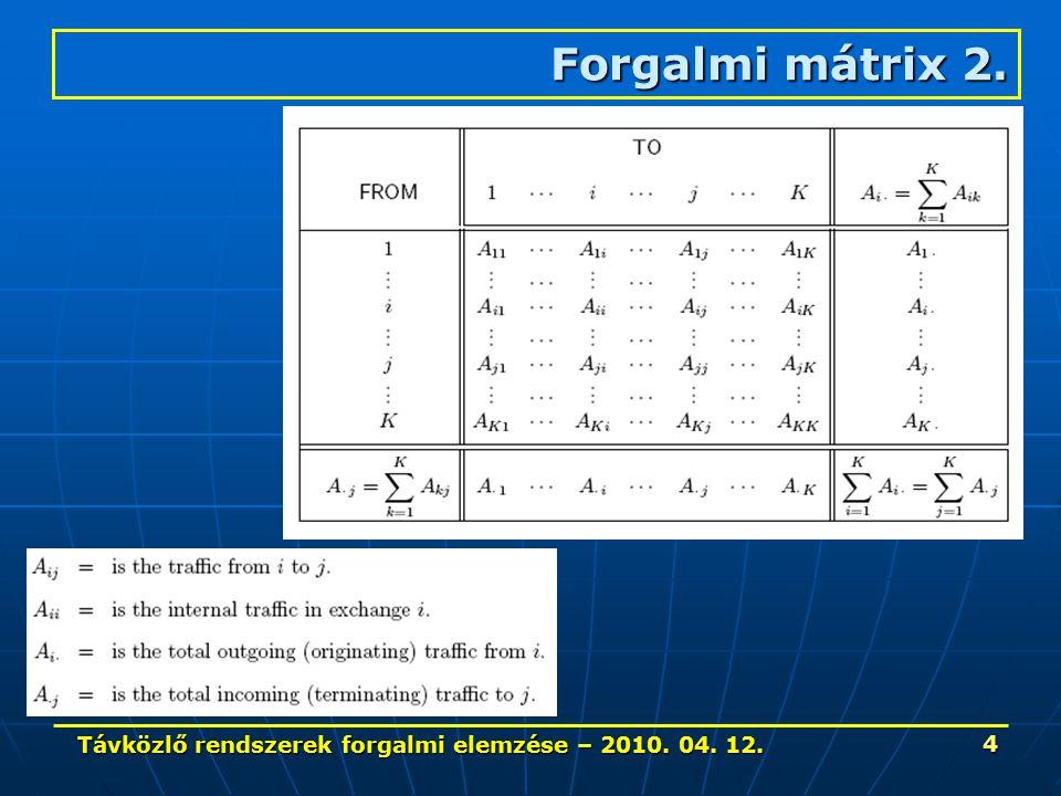 Távközlő rendszerek forgalmi elemzése – 2010. 04. 12. 4 Forgalmi mátrix 2.
