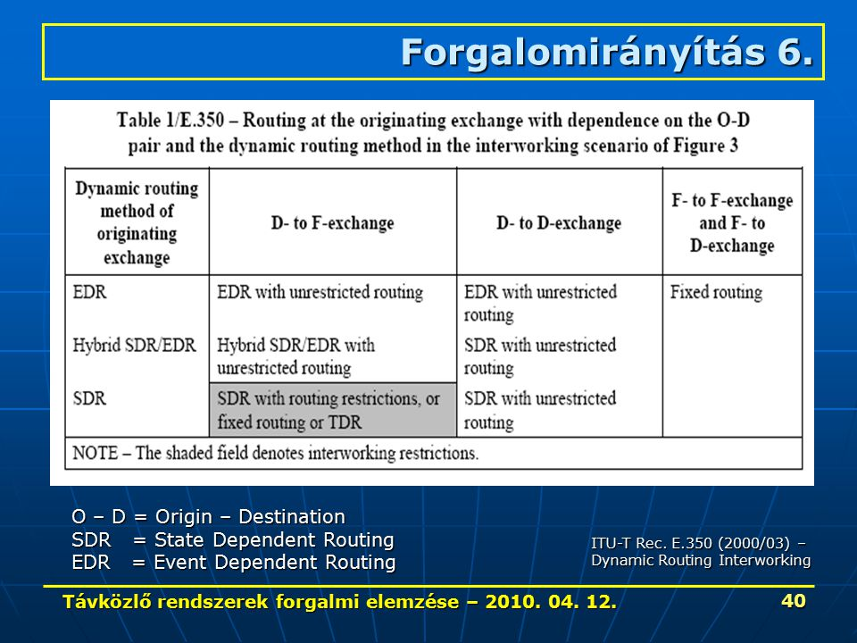 Távközlő rendszerek forgalmi elemzése – 2010. 04. 12. 40 Forgalomirányítás 6. O – D = Origin – Destination SDR = State Dependent Routing EDR = Event D