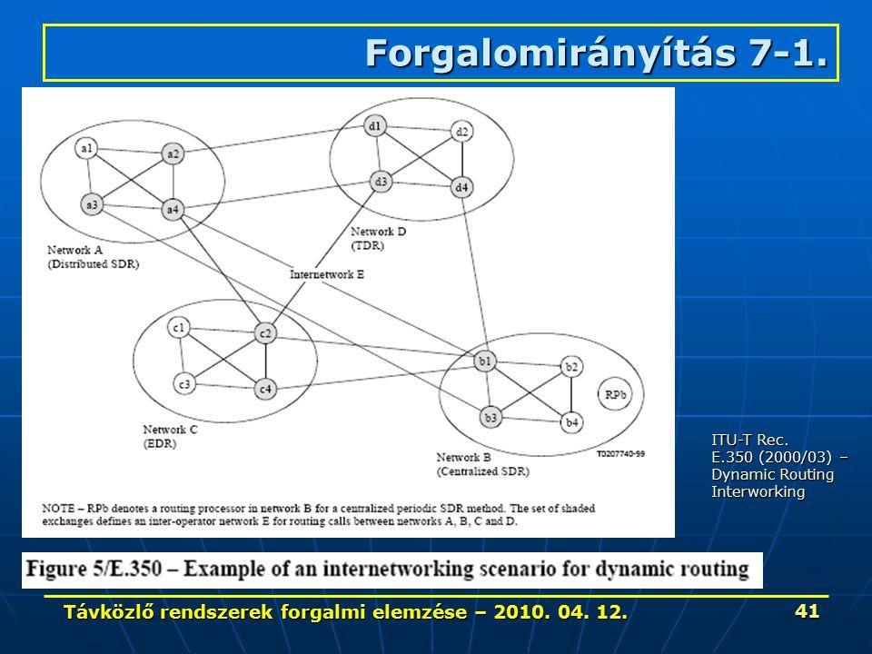 Távközlő rendszerek forgalmi elemzése – 2010. 04. 12. 41 Forgalomirányítás 7-1. ITU-T Rec. E.350 (2000/03) – Dynamic Routing Interworking