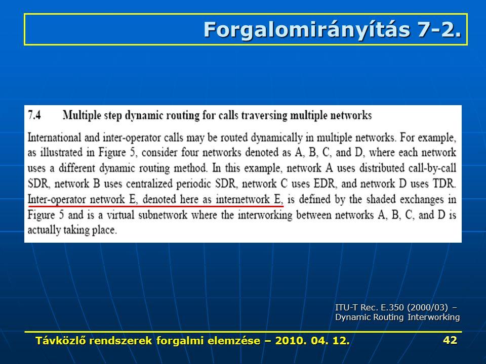 Távközlő rendszerek forgalmi elemzése – 2010. 04. 12. 42 Forgalomirányítás 7-2. ITU-T Rec. E.350 (2000/03) – Dynamic Routing Interworking