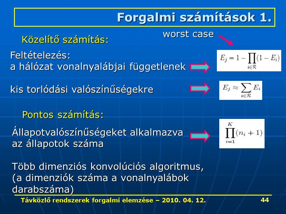 Távközlő rendszerek forgalmi elemzése – 2010. 04. 12. 44 Forgalmi számítások 1. Közelítő számítás: Feltételezés: a hálózat vonalnyalábjai függetlenek