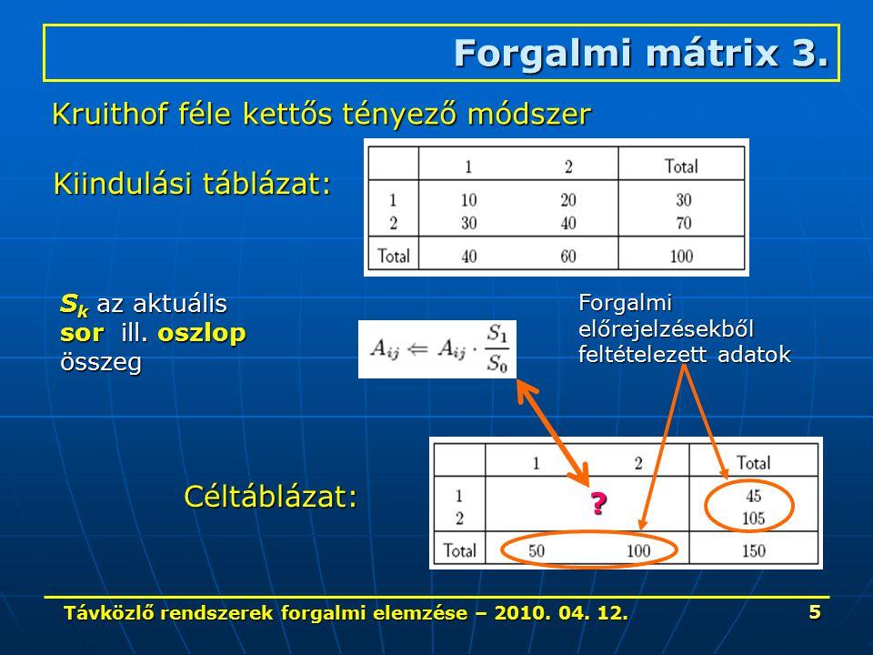 Távközlő rendszerek forgalmi elemzése – 2010. 04. 12. 5 Forgalmi mátrix 3. Kruithof féle kettős tényező módszer S k az aktuális sor ill. oszlop összeg