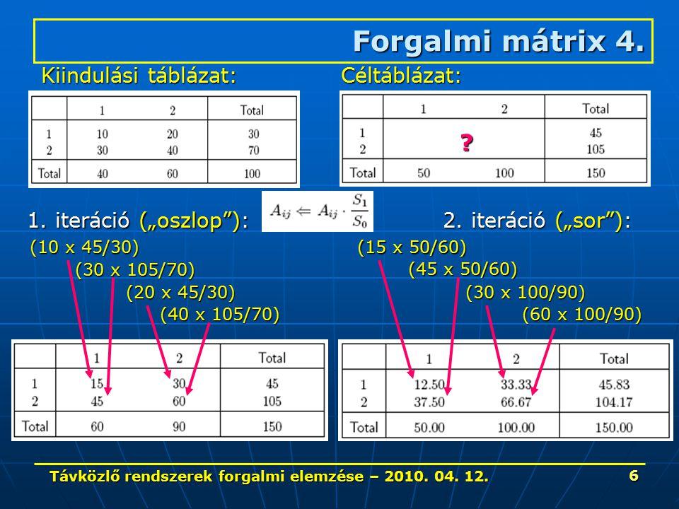 """Távközlő rendszerek forgalmi elemzése – 2010. 04. 12. 6 Forgalmi mátrix 4. 1. iteráció (""""oszlop""""): (10 x 45/30) (60 x 100/90) Céltáblázat: 2. iteráció"""