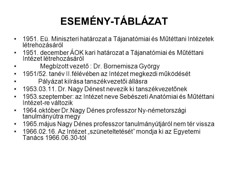 ESEMÉNY-TÁBLÁZAT 1951. Eü.