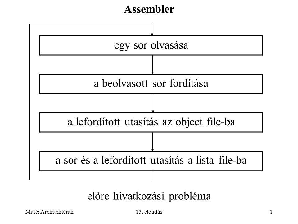 Máté: Architektúrák13. előadás1 Assembler egy sor olvasása a beolvasott sor fordítása a lefordított utasítás az object file-ba a sor és a lefordított