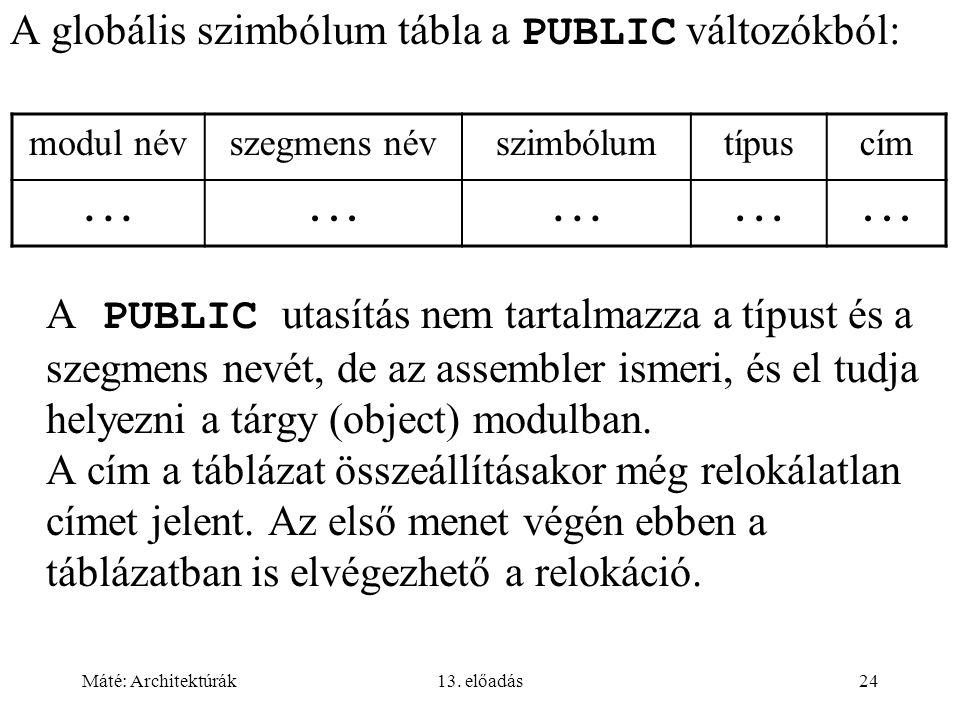 Máté: Architektúrák13. előadás24 A globális szimbólum tábla a PUBLIC változókból: A PUBLIC utasítás nem tartalmazza a típust és a szegmens nevét, de a