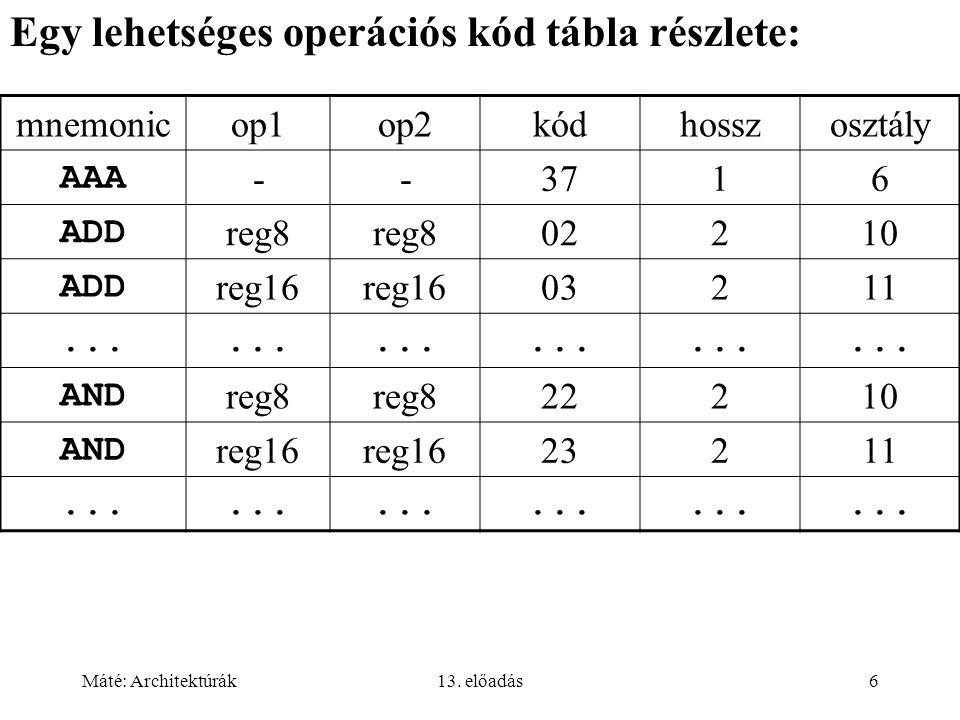 Máté: Architektúrák13. előadás6 Egy lehetséges operációs kód tábla részlete: mnemonicop1op2kódhosszosztály AAA --3716 ADD reg8 02210 ADD reg16 03211..