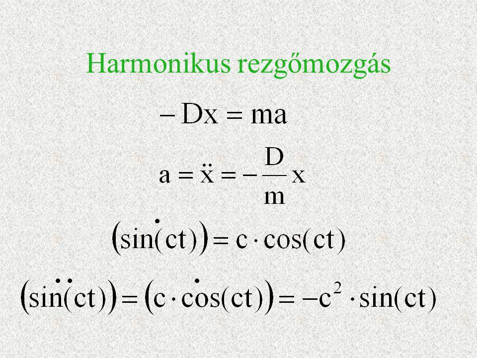 Egyirányú rezgések összetétele f 1 =2f 2,  =0