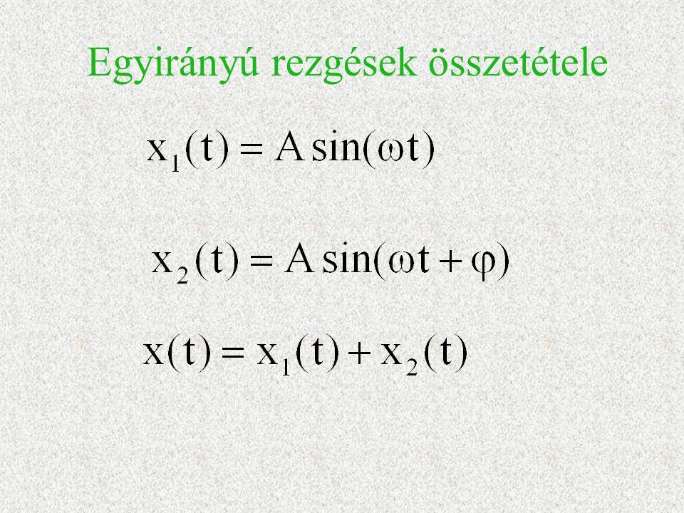 f 1 =f 2,  =0