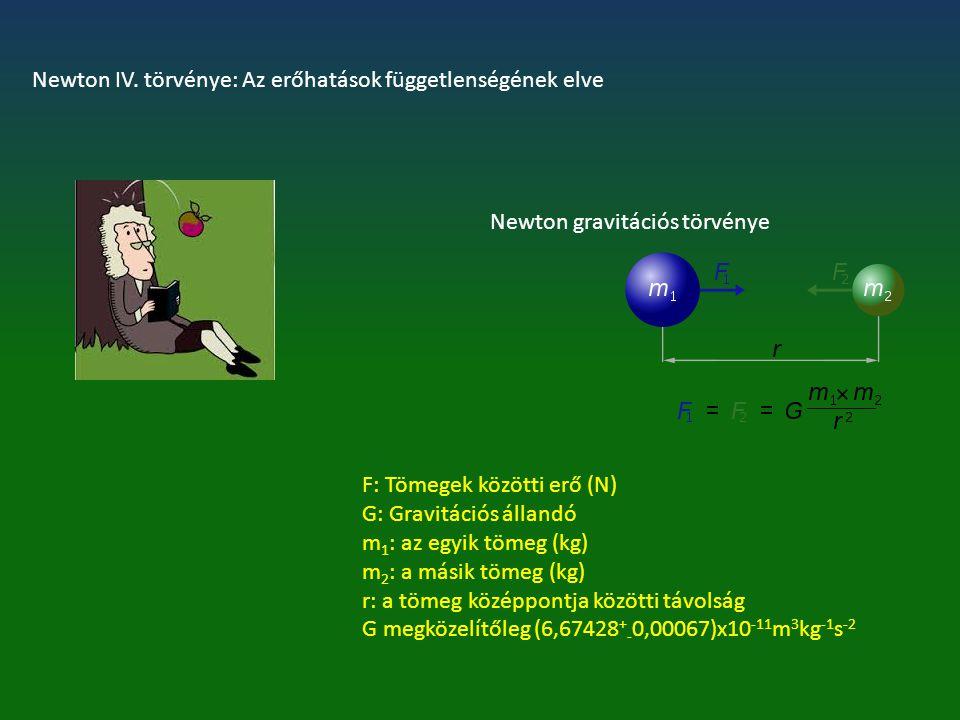 Newton IV. törvénye: Az erőhatások függetlenségének elve Newton gravitációs törvénye F: Tömegek közötti erő (N) G: Gravitációs állandó m 1 : az egyik