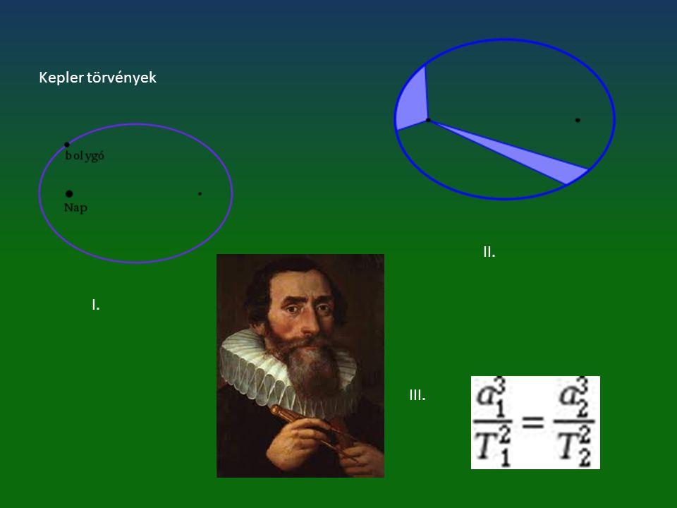 Kepler törvények I. II. III.