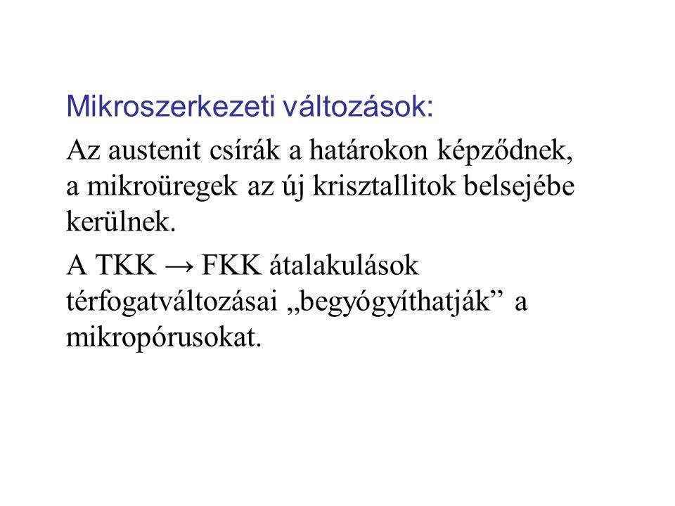 Mikroszerkezeti változások: Az austenit csírák a határokon képződnek, a mikroüregek az új krisztallitok belsejébe kerülnek. A TKK → FKK átalakulások t