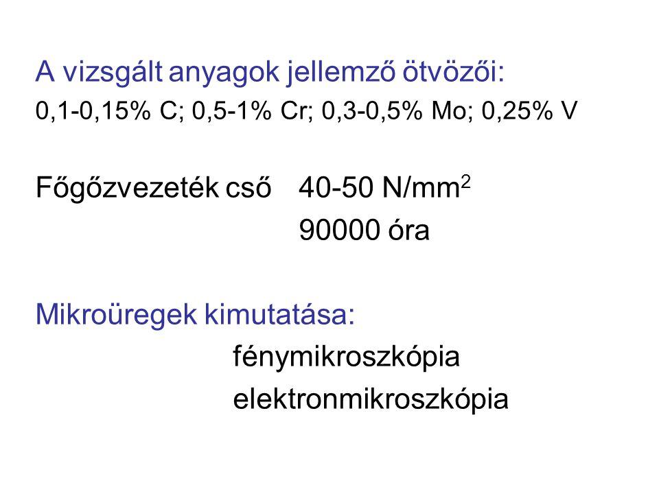 A vizsgált anyagok jellemző ötvözői: 0,1-0,15% C; 0,5-1% Cr; 0,3-0,5% Mo; 0,25% V Főgőzvezeték cső 40-50 N/mm 2 90000 óra Mikroüregek kimutatása: fény