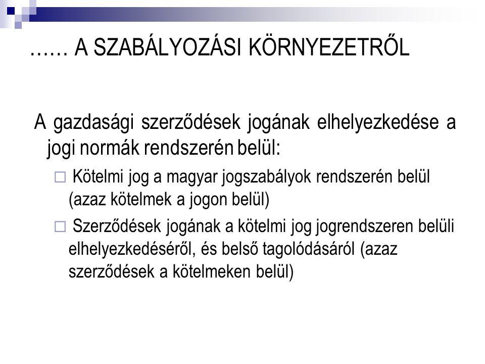…… A SZABÁLYOZÁSI KÖRNYEZETRŐL A gazdasági szerződések jogának elhelyezkedése a jogi normák rendszerén belül:  Kötelmi jog a magyar jogszabályok rendszerén belül (azaz kötelmek a jogon belül)  Szerződések jogának a kötelmi jog jogrendszeren belüli elhelyezkedéséről, és belső tagolódásáról (azaz szerződések a kötelmeken belül)