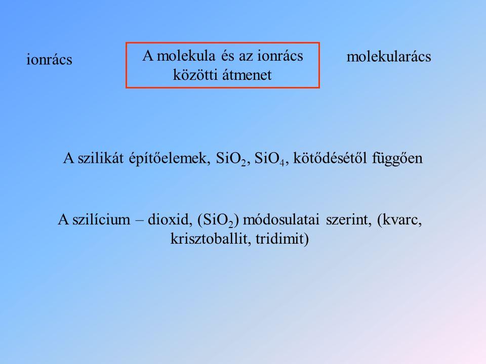A molekula és az ionrács közötti átmenet ionrács molekularács A szilikát építőelemek, SiO 2, SiO 4, kötődésétől függően A szilícium – dioxid, (SiO 2 )