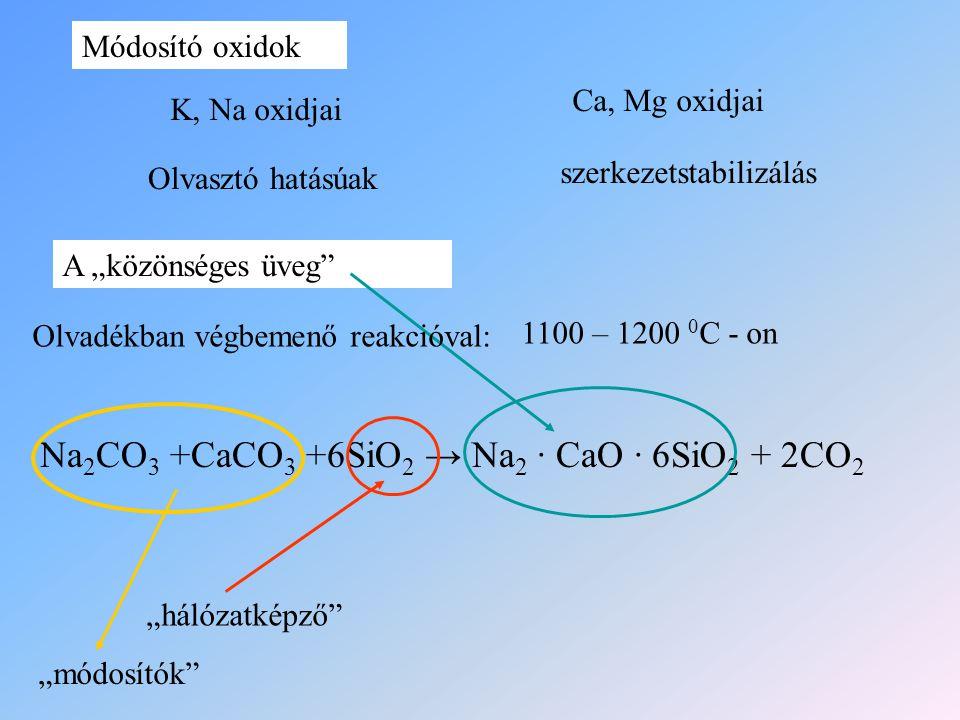 Módosító oxidok K, Na oxidjai Olvasztó hatásúak Ca, Mg oxidjai szerkezetstabilizálás Na 2 CO 3 +CaCO 3 +6SiO 2 → Na 2 ∙ CaO ∙ 6SiO 2 + 2CO 2 1100 – 12