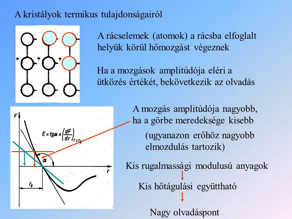 A kristályok termikus tulajdonságairól A rácselemek (atomok) a rácsba elfoglalt helyük körül hőmozgást végeznek A mozgás amplitúdója nagyobb, ha a gör