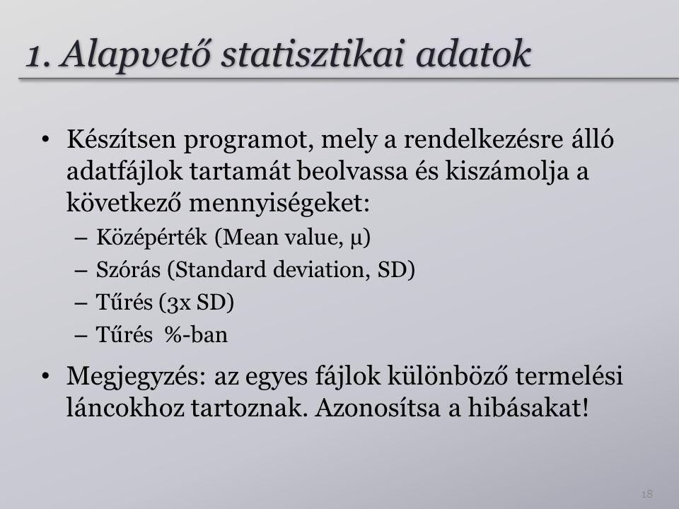 1. Alapvető statisztikai adatok Készítsen programot, mely a rendelkezésre álló adatfájlok tartamát beolvassa és kiszámolja a következő mennyiségeket: