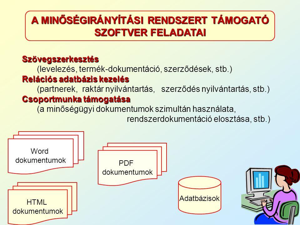 A MINŐSÉGIRÁNYÍTÁSI RENDSZERT TÁMOGATÓ SZOFTVER FELADATAI Adatbázisok Word dokumentumok PDF dokumentumok HTML dokumentumok Szövegszerkesztés Szövegszerkesztés (levelezés, termék-dokumentáció, szerződések, stb.) Relációs adatbázis kezelés (partnerek, raktár nyilvántartás, szerződés nyilvántartás, stb.) Csoportmunka támogatása (a minőségügyi dokumentumok szimultán használata, rendszerdokumentáció elosztása, stb.)