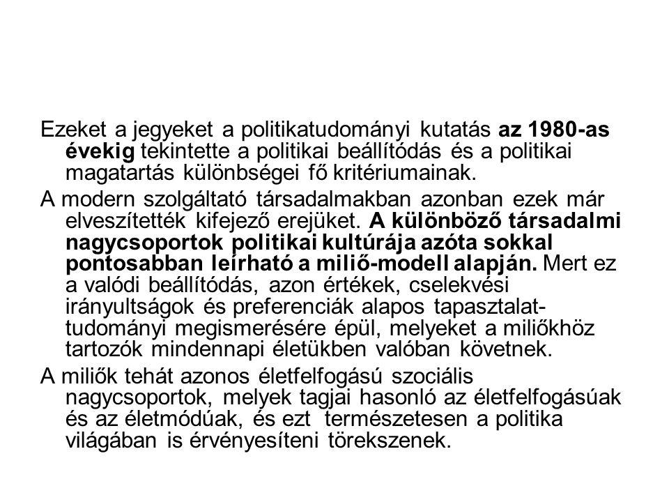 Ezeket a jegyeket a politikatudományi kutatás az 1980-as évekig tekintette a politikai beállítódás és a politikai magatartás különbségei fő kritériumainak.