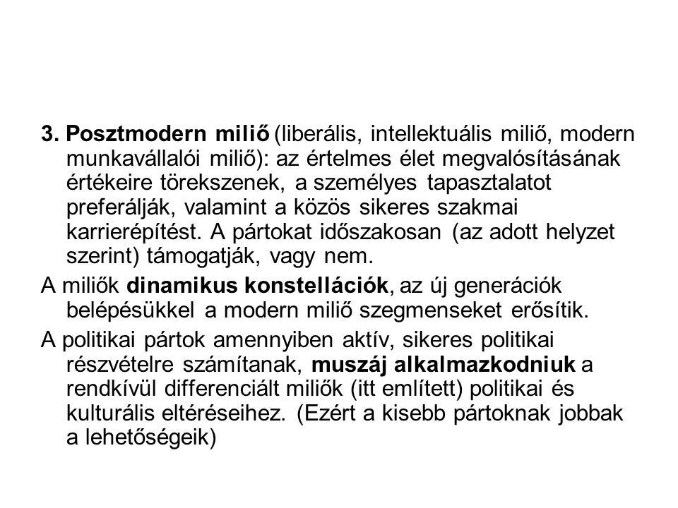 3. Posztmodern miliő (liberális, intellektuális miliő, modern munkavállalói miliő): az értelmes élet megvalósításának értékeire törekszenek, a személy