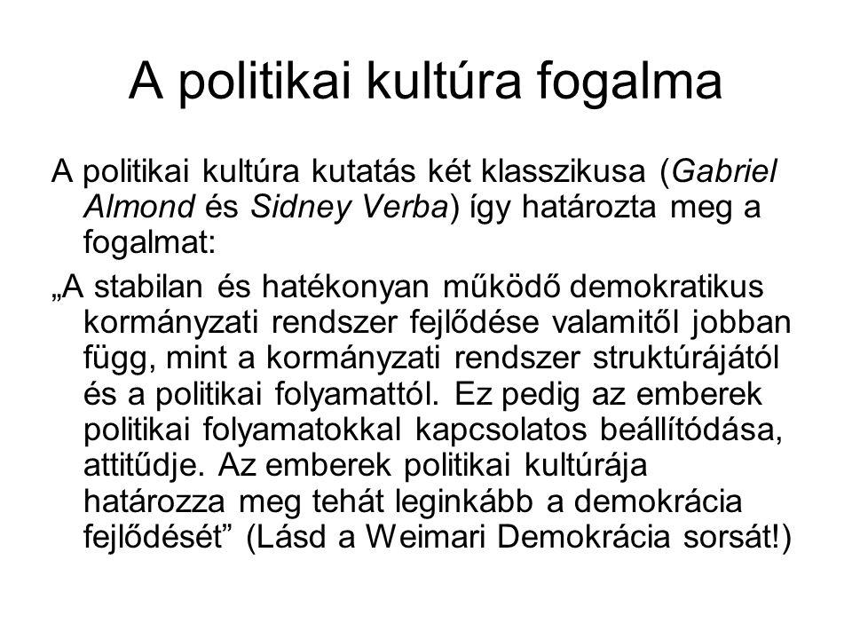 """A politikai kultúra fogalma A politikai kultúra kutatás két klasszikusa (Gabriel Almond és Sidney Verba) így határozta meg a fogalmat: """"A stabilan és hatékonyan működő demokratikus kormányzati rendszer fejlődése valamitől jobban függ, mint a kormányzati rendszer struktúrájától és a politikai folyamattól."""